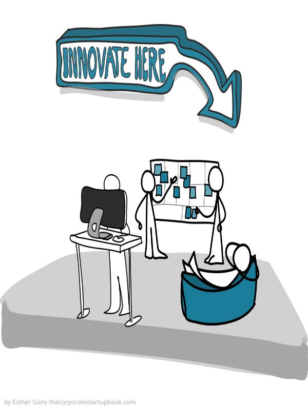 Projektowanie innowacji
